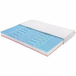 Hypoallergen Relax 140/200 Cm H2/h3